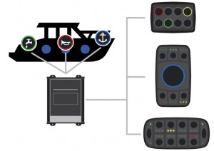 Blink Marine CAN bus digital switching system