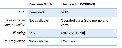 PKP2600-SI Table